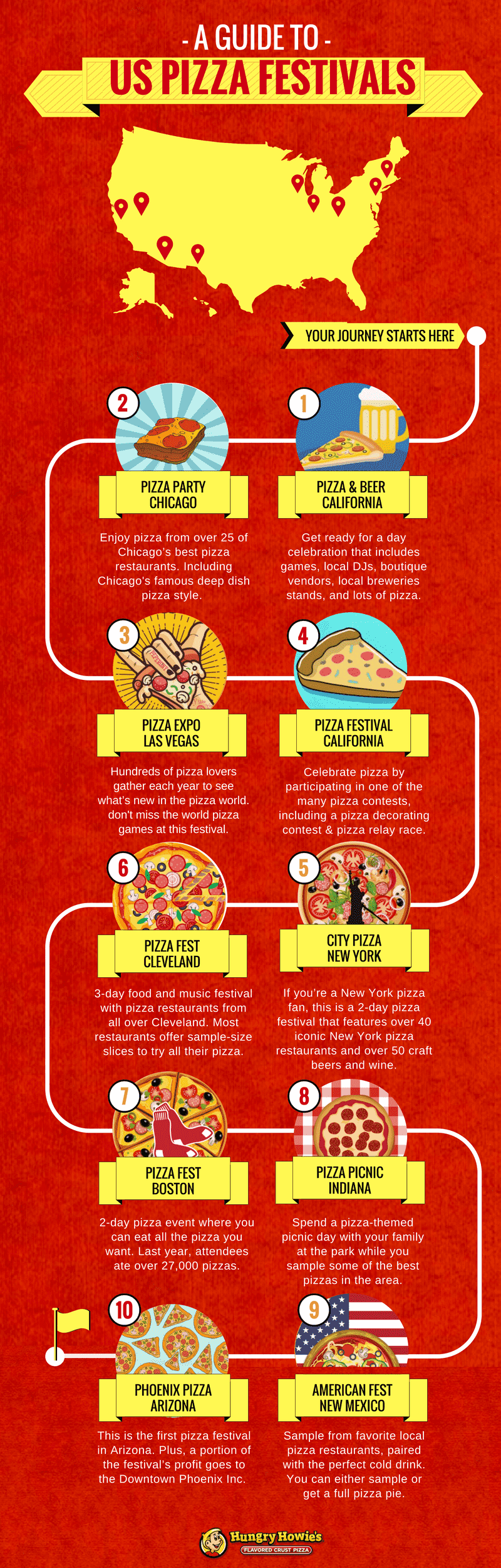 Best Pizza Festivals in the US